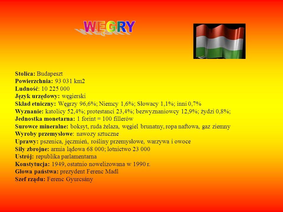 Stolica: Budapeszt Powierzchnia: 93 031 km2 Ludność: 10 225 000 Język urzędowy: węgierski Skład etniczny: Węgrzy 96,6%; Niemcy 1,6%; Słowacy 1,1%; inn