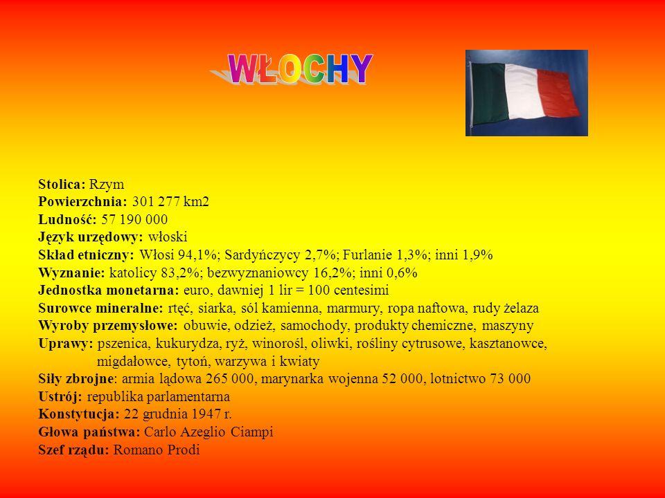 Stolica: Rzym Powierzchnia: 301 277 km2 Ludność: 57 190 000 Język urzędowy: włoski Skład etniczny: Włosi 94,1%; Sardyńczycy 2,7%; Furlanie 1,3%; inni
