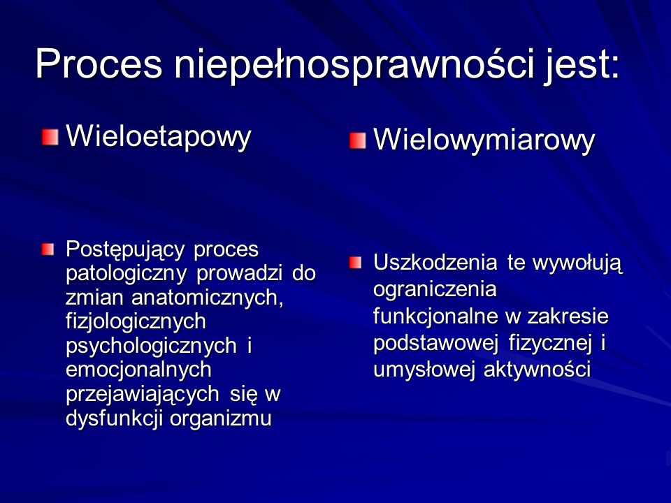 Proces niepełnosprawności jest: Wieloetapowy Postępujący proces patologiczny prowadzi do zmian anatomicznych, fizjologicznych psychologicznych i emocj