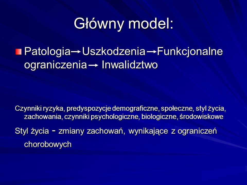 Główny model: Patologia Uszkodzenia Funkcjonalne ograniczenia Inwalidztwo Czynniki ryzyka, predyspozycje demograficzne, społeczne, styl życia, zachowania, czynniki psychologiczne, biologiczne, środowiskowe Styl życia - zmiany zachowań, wynikające z ograniczeń chorobowych