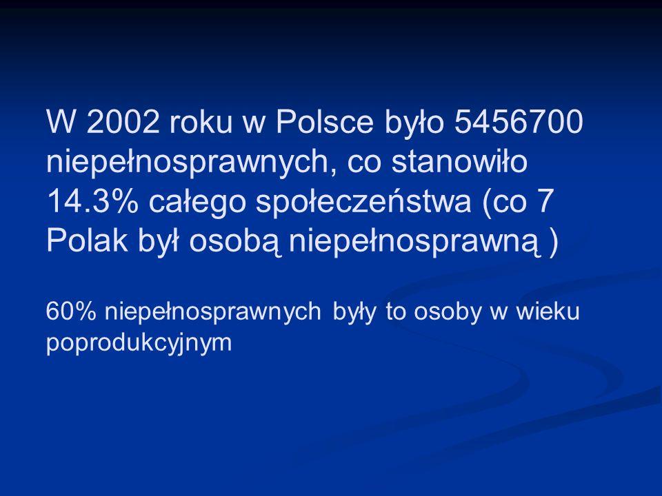 W 2002 roku w Polsce było 5456700 niepełnosprawnych, co stanowiło 14.3% całego społeczeństwa (co 7 Polak był osobą niepełnosprawną ) 60% niepełnosprawnych były to osoby w wieku poprodukcyjnym