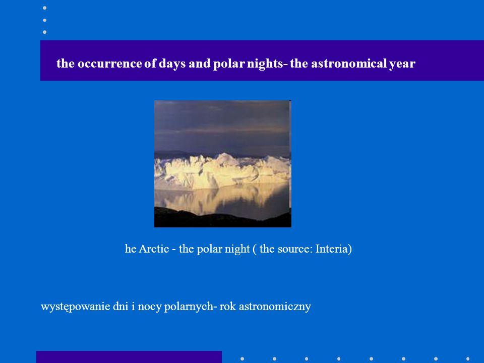 występowanie dni i nocy polarnych- rok astronomiczny the occurrence of days and polar nights- the astronomical year he Arctic - the polar night ( the source: Interia)