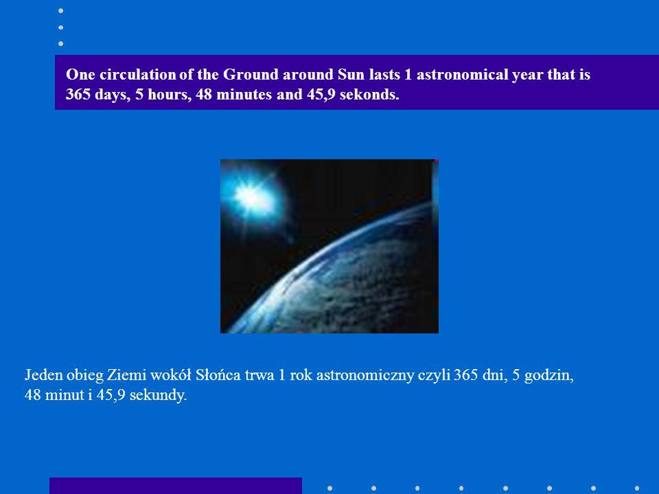 Jeden obieg Ziemi wokół Słońca trwa 1 rok astronomiczny czyli 365 dni, 5 godzin, 48 minut i 45,9 sekundy.
