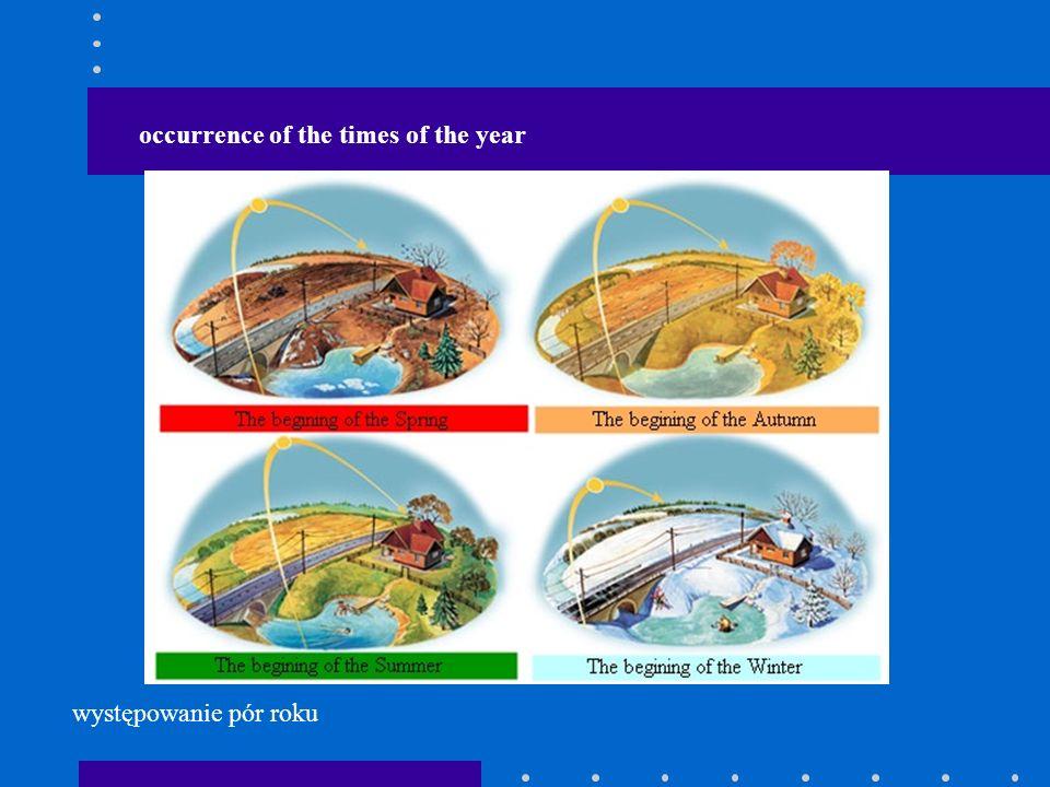 występowanie pór roku occurrence of the times of the year