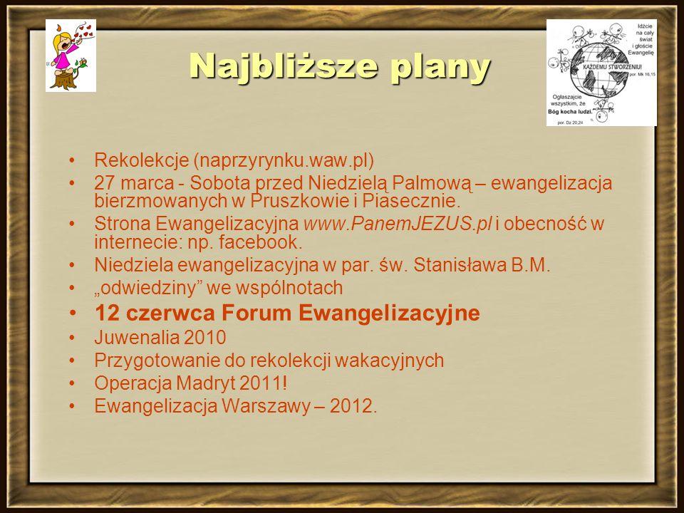 Najbliższe plany Rekolekcje (naprzyrynku.waw.pl) 27 marca - Sobota przed Niedzielą Palmową – ewangelizacja bierzmowanych w Pruszkowie i Piasecznie.