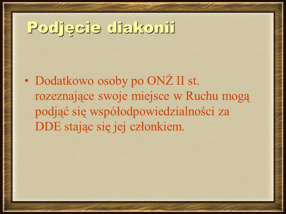 Podjęcie diakonii Dodatkowo osoby po ONŻ II st.