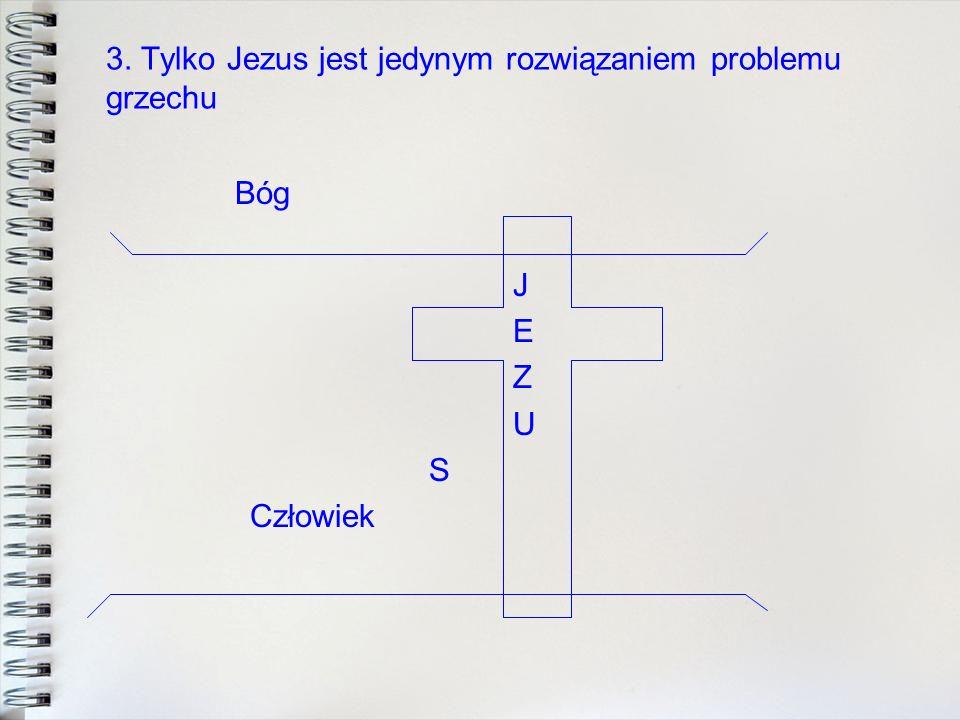 3. Tylko Jezus jest jedynym rozwiązaniem problemu grzechu Bóg J E Z U S Człowiek
