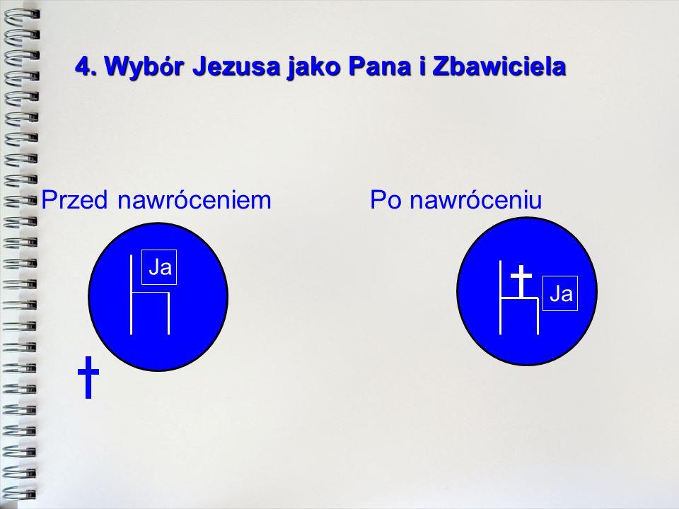 4. Wyb ó r Jezusa jako Pana i Zbawiciela Przed nawróceniem Po nawróceniu Ja