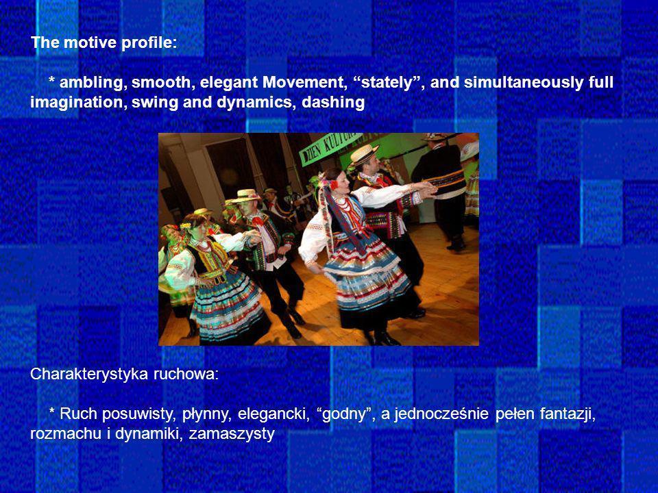 The composers of mazurkas and mazurkas stylise: Józef Elsner Karol Kurpiński Fryderyk Chopin Stanisław Moniuszko Henryk Wieniawski Karol Szymanowski Kompozytorzy mazurów i mazurków stylizowanych: