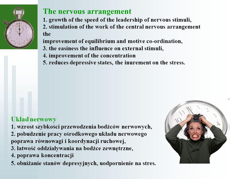 Układ nerwowy 1. wzrost szybkości przewodzenia bodźców nerwowych, 2. pobudzenie pracy ośrodkowego układu nerwowego poprawa równowagi i koordynacji ruc