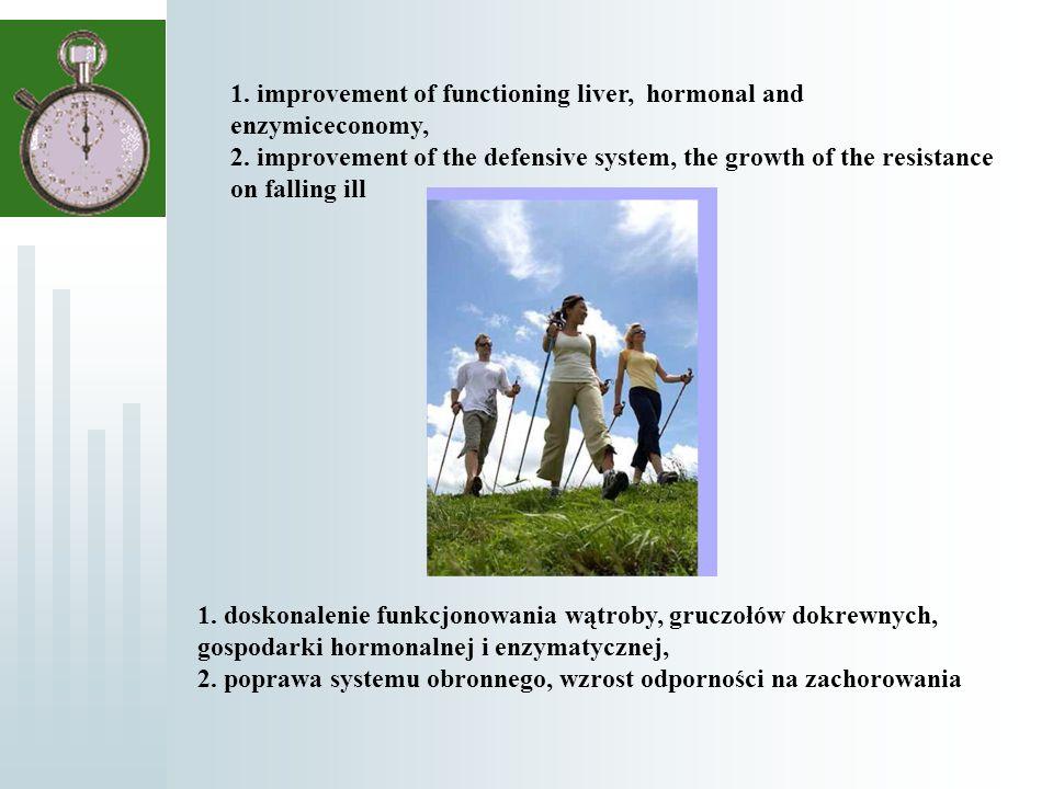 1. doskonalenie funkcjonowania wątroby, gruczołów dokrewnych, gospodarki hormonalnej i enzymatycznej, 2. poprawa systemu obronnego, wzrost odporności