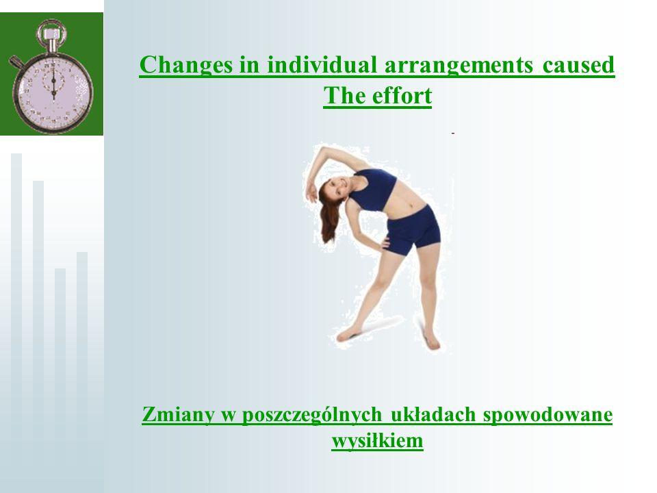 Zmiany w poszczególnych układach spowodowane wysiłkiem Changes in individual arrangements caused The effort