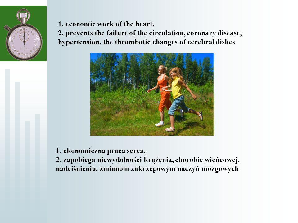 1. ekonomiczna praca serca, 2.