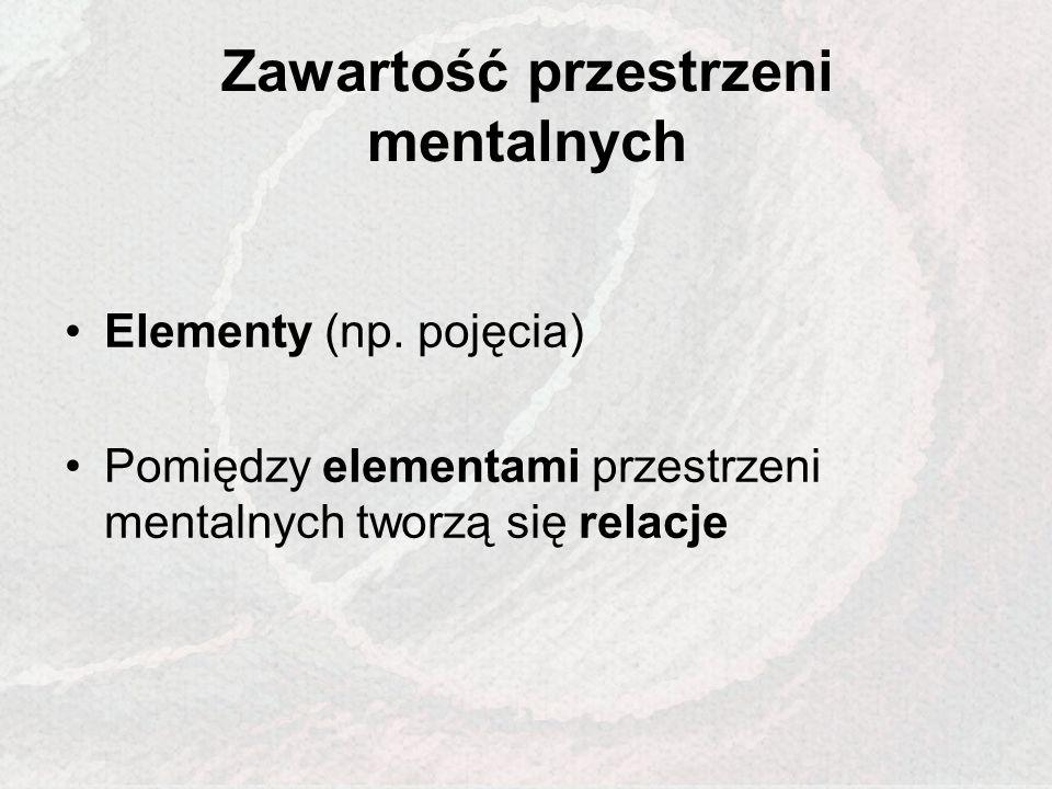 Zawartość przestrzeni mentalnych Elementy (np. pojęcia) Pomiędzy elementami przestrzeni mentalnych tworzą się relacje