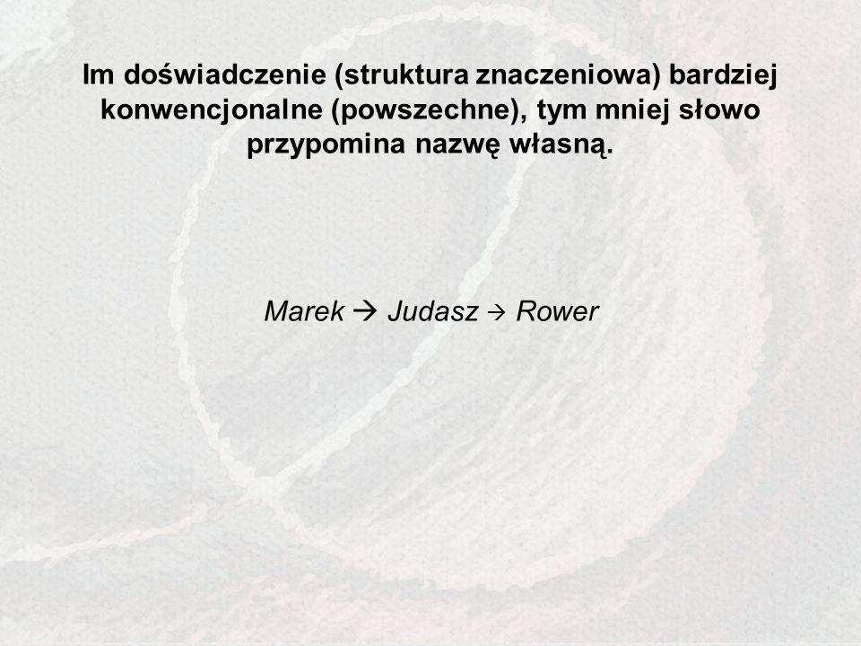 Im doświadczenie (struktura znaczeniowa) bardziej konwencjonalne (powszechne), tym mniej słowo przypomina nazwę własną. Marek Judasz Rower