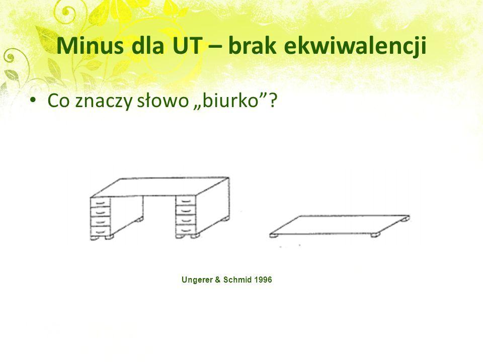 Minus dla UT – brak ekwiwalencji Co znaczy słowo biurko? Ungerer & Schmid 1996