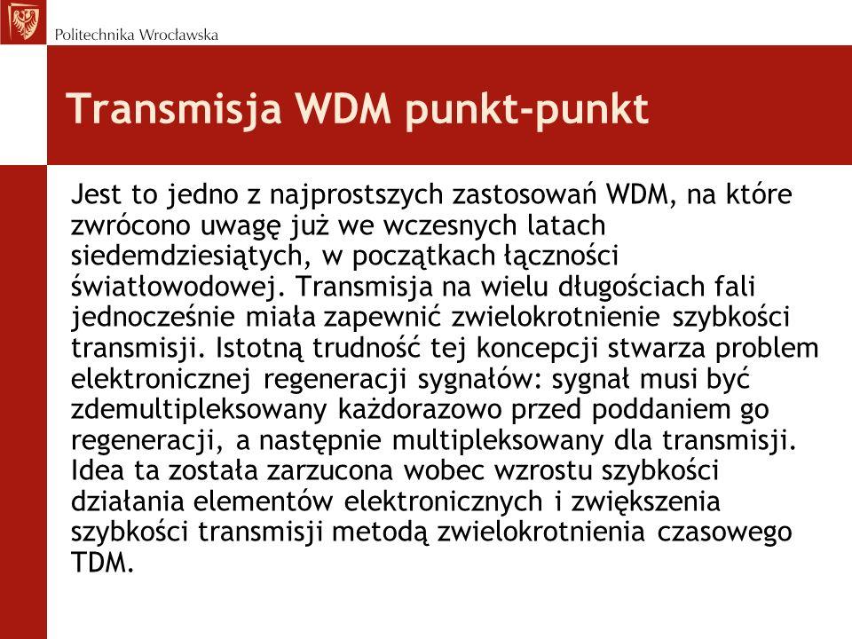 Transmisja WDM punkt-punkt Jest to jedno z najprostszych zastosowań WDM, na które zwrócono uwagę już we wczesnych latach siedemdziesiątych, w początka