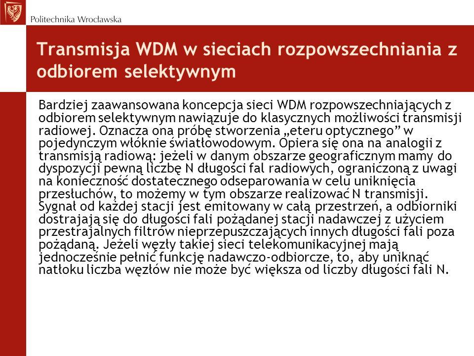 Transmisja WDM w sieciach rozpowszechniania z odbiorem selektywnym Bardziej zaawansowana koncepcja sieci WDM rozpowszechniających z odbiorem selektywn