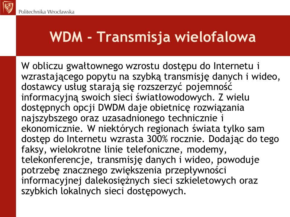 WDM - Transmisja wielofalowa W obliczu gwałtownego wzrostu dostępu do Internetu i wzrastającego popytu na szybką transmisję danych i wideo, dostawcy u