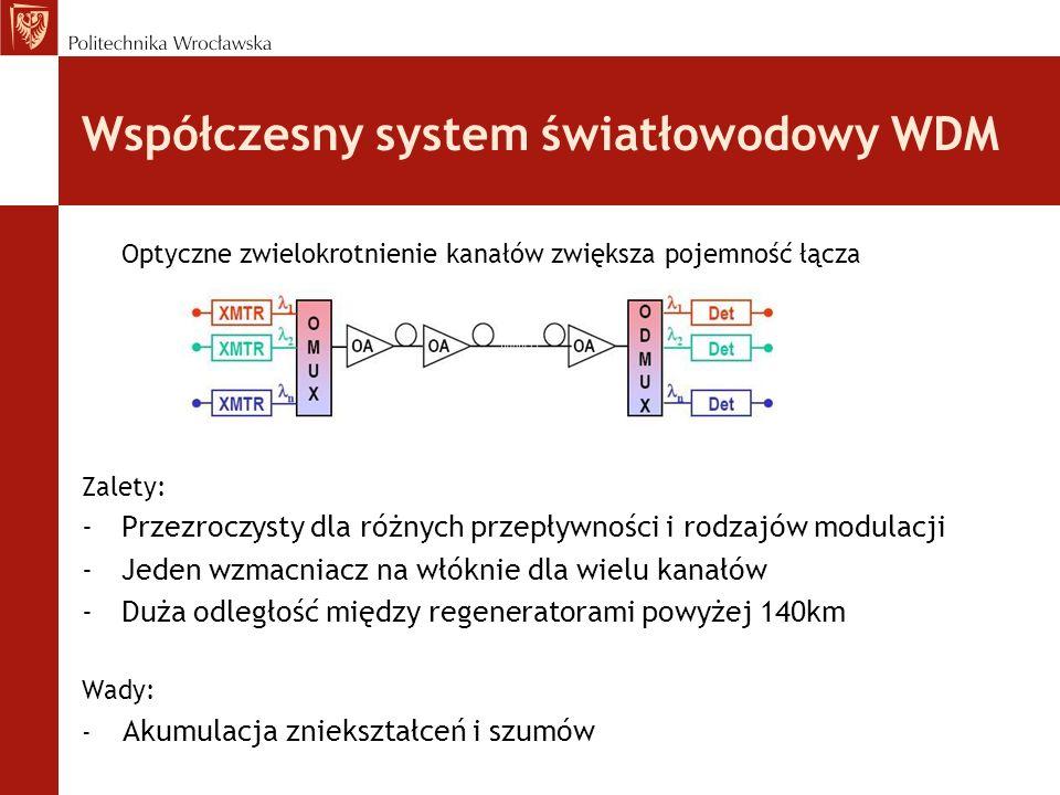 Współczesny system światłowodowy WDM Optyczne zwielokrotnienie kanałów zwiększa pojemność łącza Zalety: -Przezroczysty dla różnych przepływności i rod