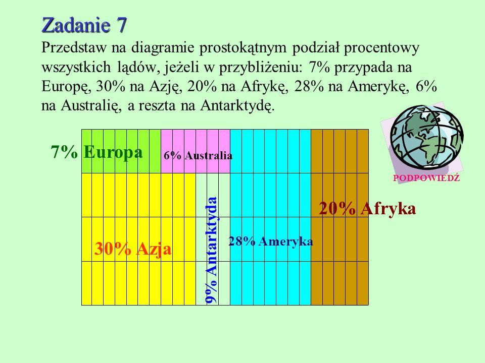 Zadanie 6 Zadanie 6 Na działce posadzono 50% jabłoni, 25% grusz, 15% śliw i 10% czereśni. Sporządź odpowiedni diagram kwadratowy. 50% JABŁONIE 25% GRU