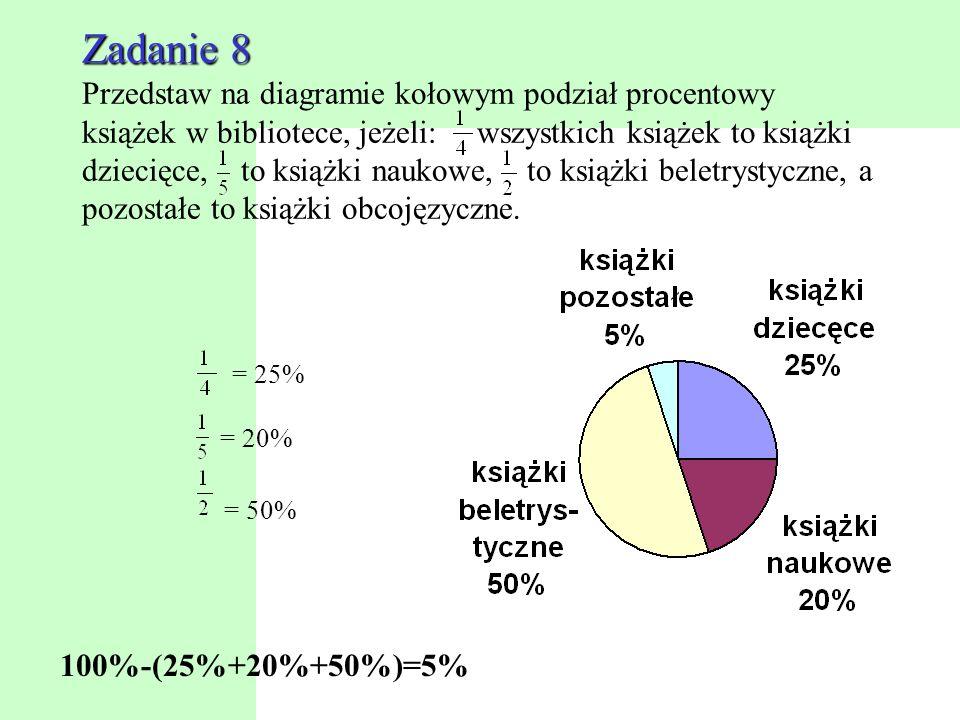 Zadanie 7 Zadanie 7 Przedstaw na diagramie prostokątnym podział procentowy wszystkich lądów, jeżeli w przybliżeniu: 7% przypada na Europę, 30% na Azję