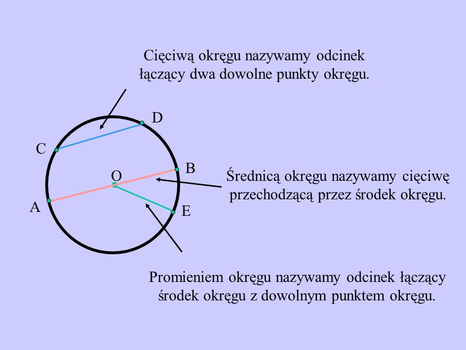 Cięciwą okręgu nazywamy odcinek łączący dwa dowolne punkty okręgu.