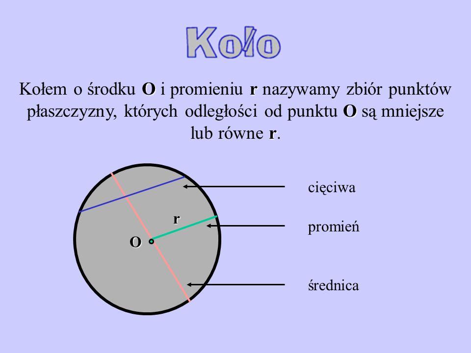 Or O r Kołem o środku O i promieniu r nazywamy zbiór punktów płaszczyzny, których odległości od punktu O są mniejsze lub równe r.