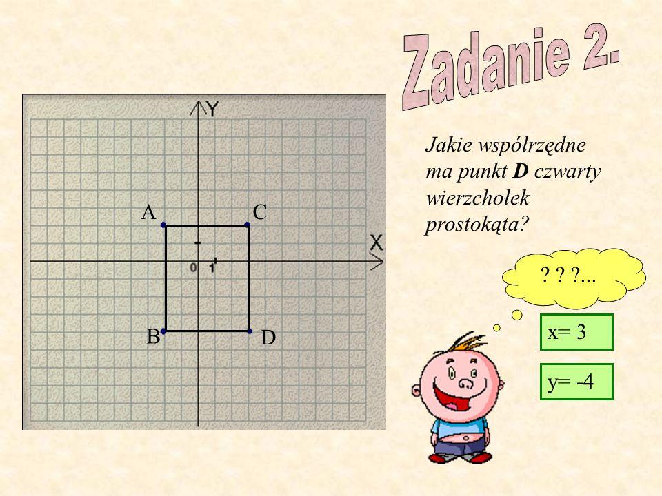 ? ? ?... Jakie współrzędne ma punkt D czwarty wierzchołek prostokąta? x= 3 y= -4 A B C D