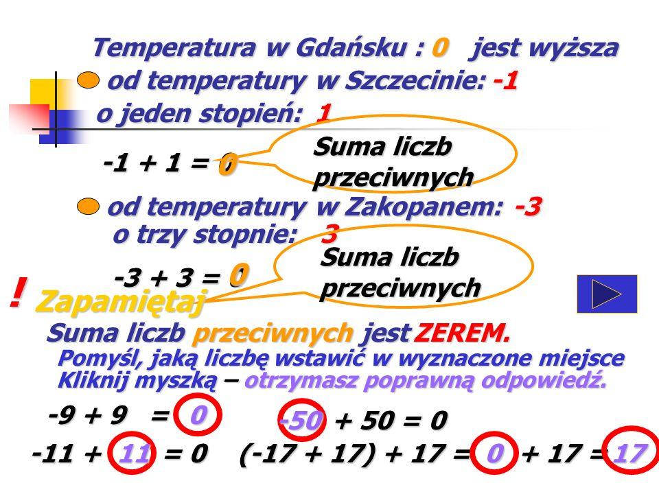 Temperatura w Warszawie jest wyższa od tem- peratury w Krakowie o: ! ! ! ! ! ! ! -2 -1 0 1 2 3 4 -2 -1 0 1 2 3 4 4 1 3 4 = 1 + 3 Temperatura w Poznani