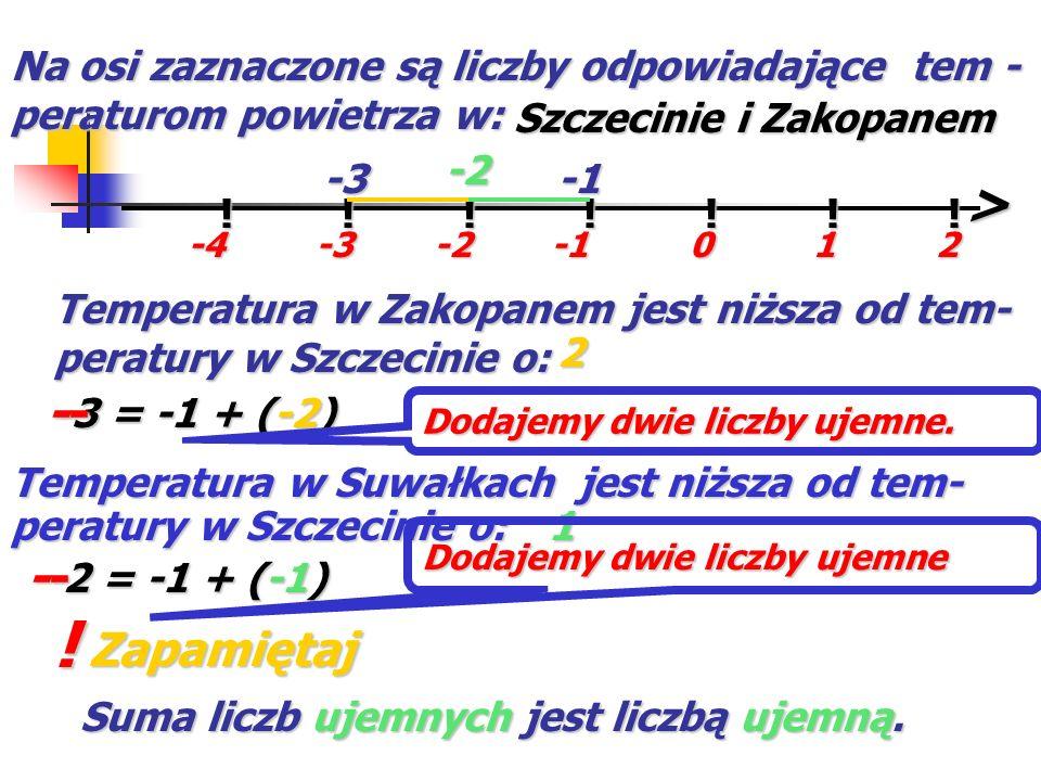 Temperatura w Gdańsku : 1 0 jest wyższa jest wyższa od temperatury w Szczecinie: o jeden stopień: -1 + 1 = 0 Suma liczb przeciwnych 0 od temperatury w