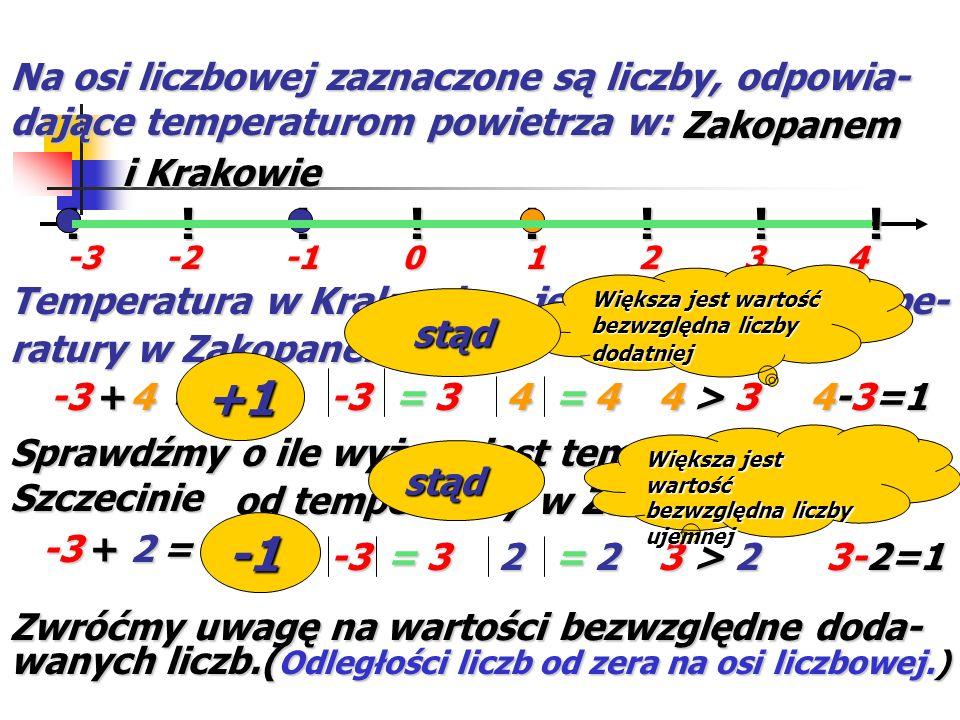 Na osi zaznaczone są liczby odpowiadające tem - peraturom powietrza w: > ! ! ! ! ! ! ! ! ! ! ! ! ! ! -4 -3 -2 -1 0 1 2 -4 -3 -2 -1 0 1 2 Szczecinie i
