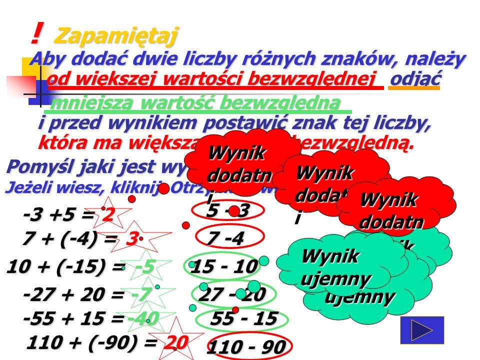 Zakopanem i Krakowie ! ! ! ! ! ! ! ! -3 -2 -1 0 1 2 3 4 Temperatura w Krakowie ratury w Zakopanem o4 jest wyższa od tempe- -3+4=1 Sprawdźmy o ile wyżs