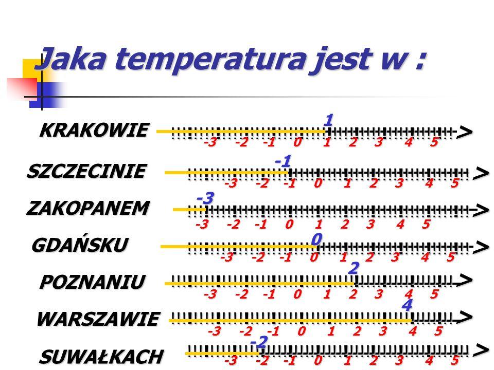 Na osi zaznaczone są liczby odpowiadające tem - peraturom powietrza w: > .