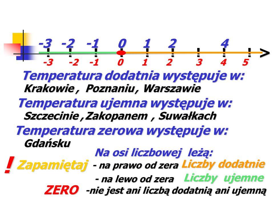 Zakopanem i Krakowie .