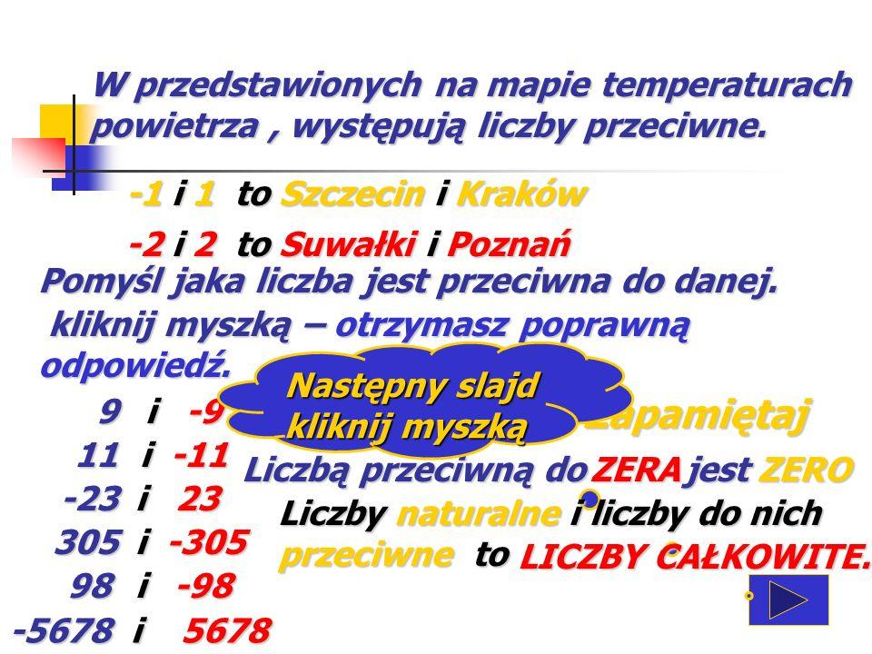 -4 -3 -2 -1 0 1 2 3 4 5 -4 -3 -2 -1 0 1 2 3 4 5 Różnica między temperaturą w Warszawie 4 a temperaturą w Zakopanem -3 wynosi:7 4 – (-3) = 7 Suma odległości liczb 4 i –3 od zera na osi liczbowej wynosi7 4 + 3 = 7 -3 i 3 to liczby przeciwne -3 i 3 to liczby przeciwne Różnica między temperaturą w Warszawie 4 a temperaturą w Suwałkach -2 wynosi6 4 – (-2) = 6 4 i -2 6 4 + 2 = 6 2 i –2 to liczby przeciwne Odejmowanie liczb całkowitych .
