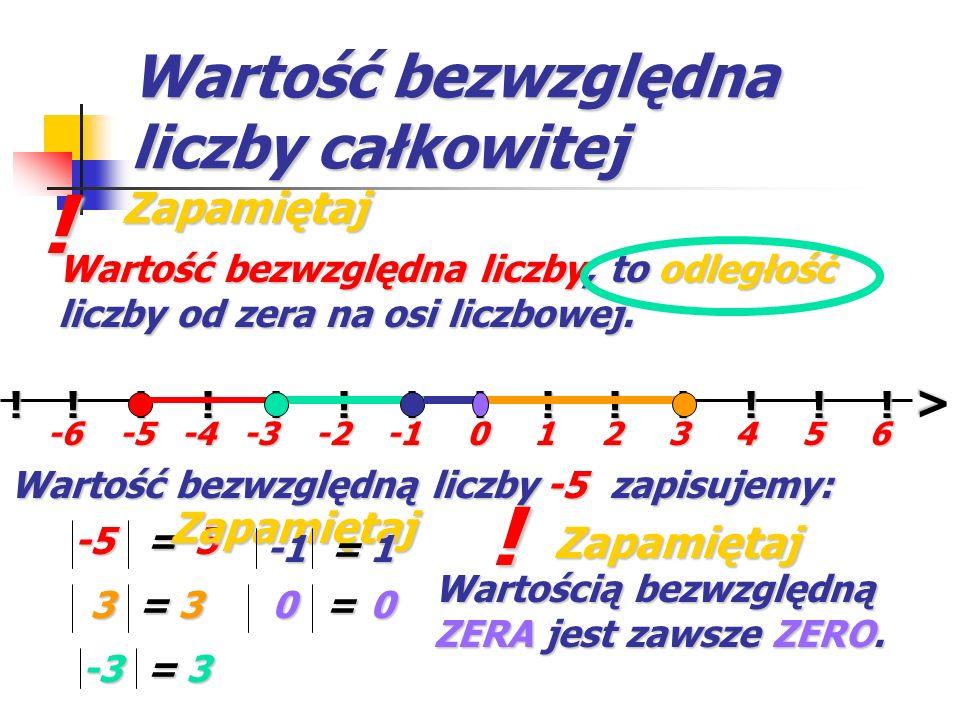 W przedstawionych na mapie temperaturach powietrza, występują liczby przeciwne. -1 -1 i 1to Szczecin Szczecin i Kraków -2 -2 i 2to Suwałki i Poznań Po