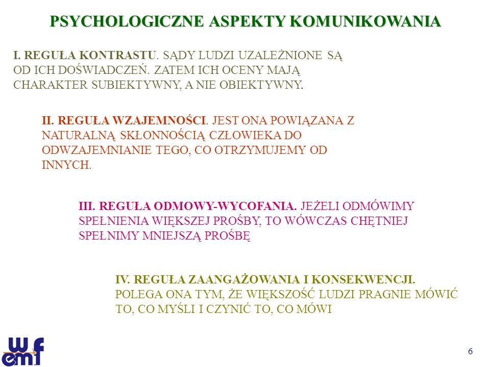 7 PSYCHOLOGICZNE ASPEKTY KOMUNIKOWANIA V.REGUŁA SPOŁECZNEGO DOWODU SŁUSZNOŚCI.