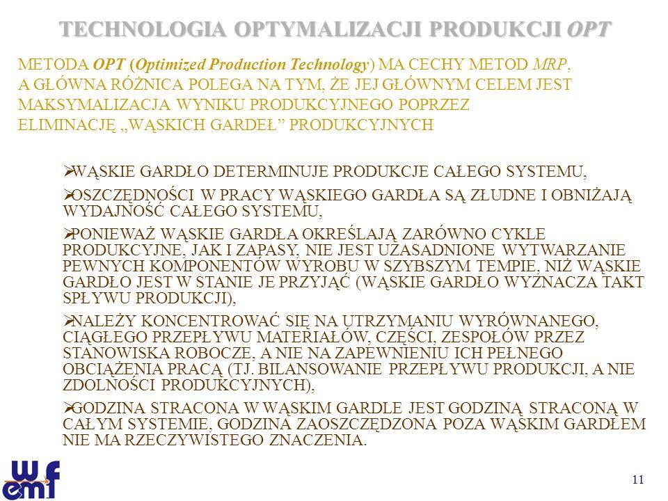 11 TECHNOLOGIA OPTYMALIZACJI PRODUKCJI OPT METODA OPT (Optimized Production Technology) MA CECHY METOD MRP, A GŁÓWNA RÓŻNICA POLEGA NA TYM, ŻE JEJ GŁÓ