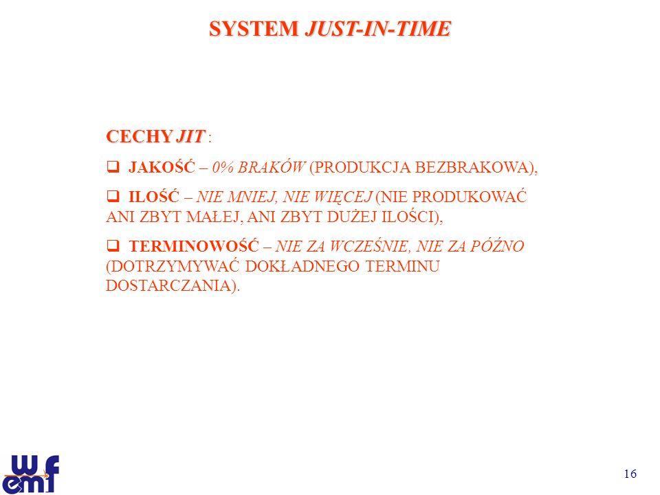 16 SYSTEM JUST-IN-TIME CECHY JIT CECHY JIT : JAKOŚĆ – 0% BRAKÓW (PRODUKCJA BEZBRAKOWA), ILOŚĆ – NIE MNIEJ, NIE WIĘCEJ (NIE PRODUKOWAĆ ANI ZBYT MAŁEJ,