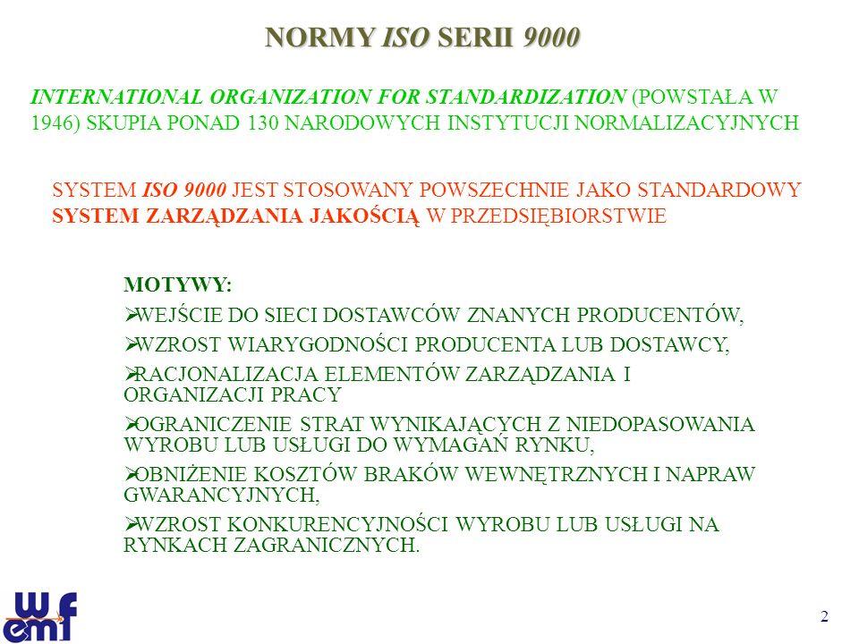 2 NORMY ISO SERII 9000 INTERNATIONAL ORGANIZATION FOR STANDARDIZATION (POWSTAŁA W 1946) SKUPIA PONAD 130 NARODOWYCH INSTYTUCJI NORMALIZACYJNYCH SYSTEM