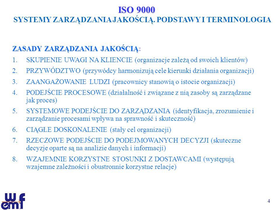 4 ISO 9000 SYSTEMY ZARZĄDZANIA JAKOŚCIĄ. PODSTAWY I TERMINOLOGIA ZASADY ZARZĄDZANIA JAKOŚCIĄ ZASADY ZARZĄDZANIA JAKOŚCIĄ : 1.SKUPIENIE UWAGI NA KLIENC