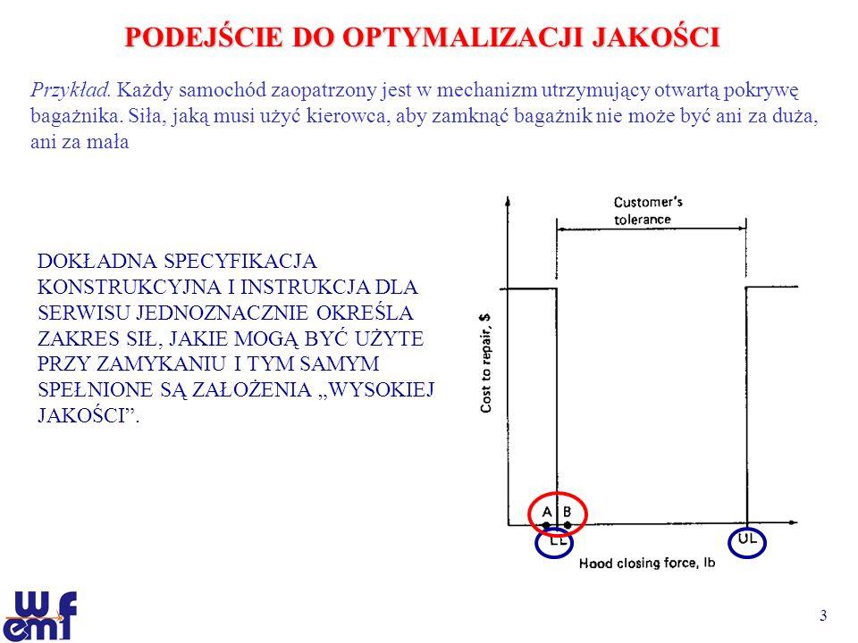 34 TABELE OTROGONALNE – wybór kolumn tabeli GRAF LINIOWY TABELA TRÓJKĄTNA