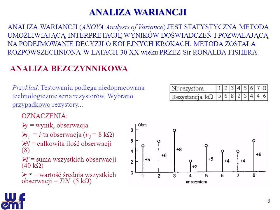 27 ANALIZA WARIANCJI ANOVA DWUCZYNNIKOWA ILOŚĆ STOPNI SWOBODY: T = N – 1 = 7 A = k A – 1 = 1 B = k B – 1 = 1 AxB = ( A ) · ( B ) = 1·1 = 1 T = A + B + AxB + e e = T - A - B - AxB = 7 – 1 – 1 – 1 = 4 F>>F ; ( czynnika): e F 0,10;1;4 = 4,54 F 0,05;1;4 = 7,71 F 0,01;1;4 = 21,2