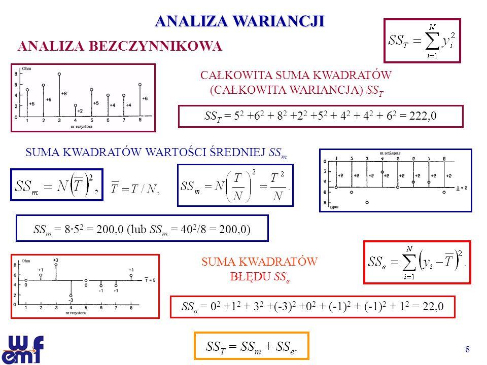 19 ANALIZA WARIANCJI ANOVA JEDNOCZYNNIKOWA Metoda 2 (bez uwzględnienia wartości średniej) T = A + e T = N – 1 T = N – 1 = 11 – 1 = 10 (całkowita d.f.) A = k A – 1 = 3 – 1 = 2 (d.f.