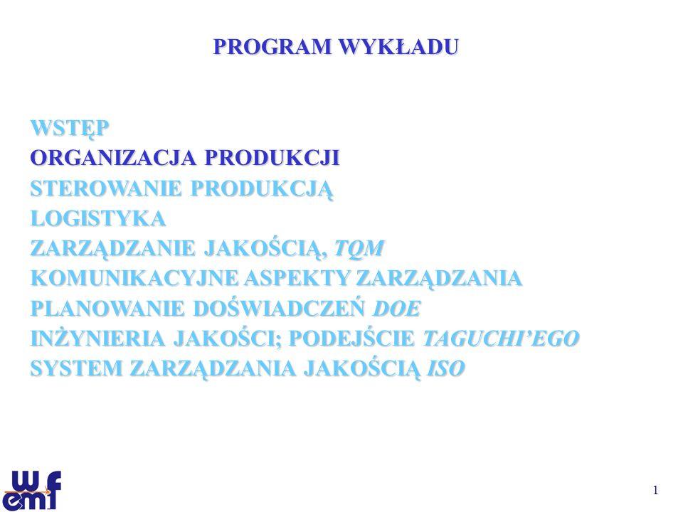 32 KOMPUTEROWO ZINTEGROWANE SYSTEMY WYTWARZANIA CAP (Computer Aided Planning) KOMPUTEROWO WSPOMAGANE PLANOWANIE PROCESÓW; TECHNICZNE PRZYGOTOWANIE PRODUKCJI DANE : GEOMETRIA PRZEDMIOTU (WYMIARY, TOLERANCJE, TOPOLOGIA – Z PROGRAMU CAD); ILOŚĆ SZTUK, WIELKOŚĆ SERII, ITP.