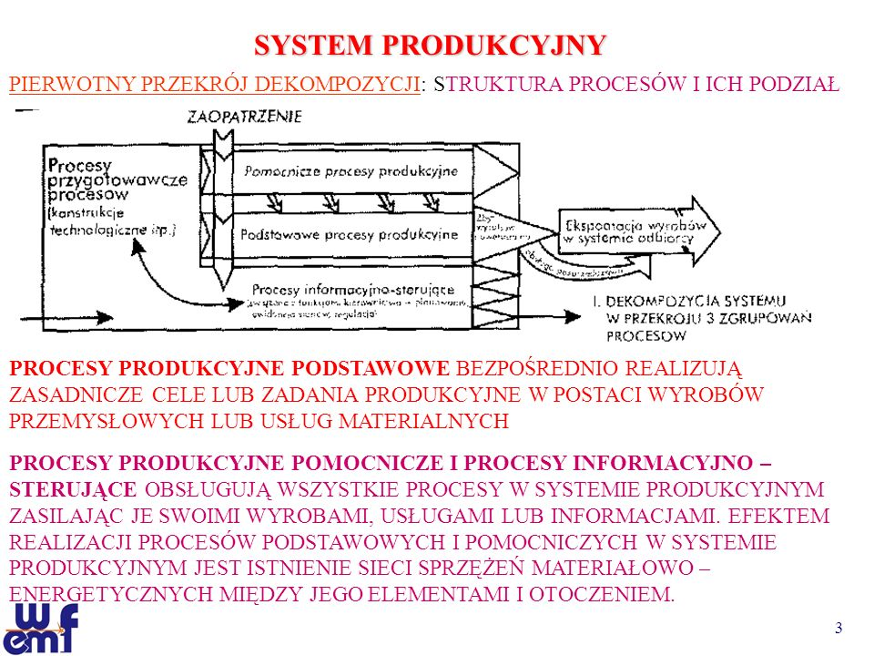 3 SYSTEM PRODUKCYJNY PIERWOTNY PRZEKRÓJ DEKOMPOZYCJI: STRUKTURA PROCESÓW I ICH PODZIAŁ PROCESY PRODUKCYJNE PODSTAWOWE BEZPOŚREDNIO REALIZUJĄ ZASADNICZ