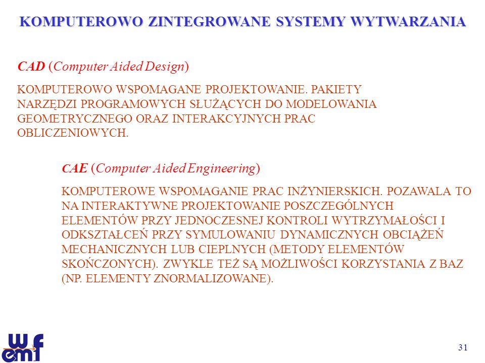 31 KOMPUTEROWO ZINTEGROWANE SYSTEMY WYTWARZANIA CAD (Computer Aided Design) KOMPUTEROWO WSPOMAGANE PROJEKTOWANIE. PAKIETY NARZĘDZI PROGRAMOWYCH SŁUŻĄC