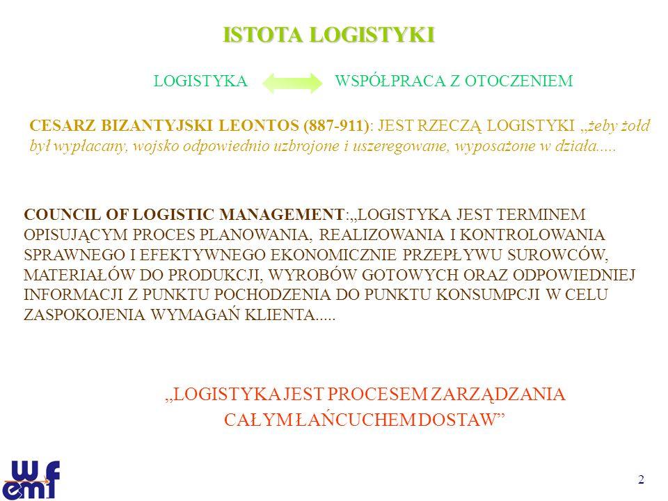 23 TWORZENIE HARMONOGRAMÓW PROCESÓW LOGISTYCZNYCH LOGISTYKA DYSTRYBUCJI SYSTEM PLANOWANIA POTRZEB DYSTRYBUCJI DRP (distribution resource planning).