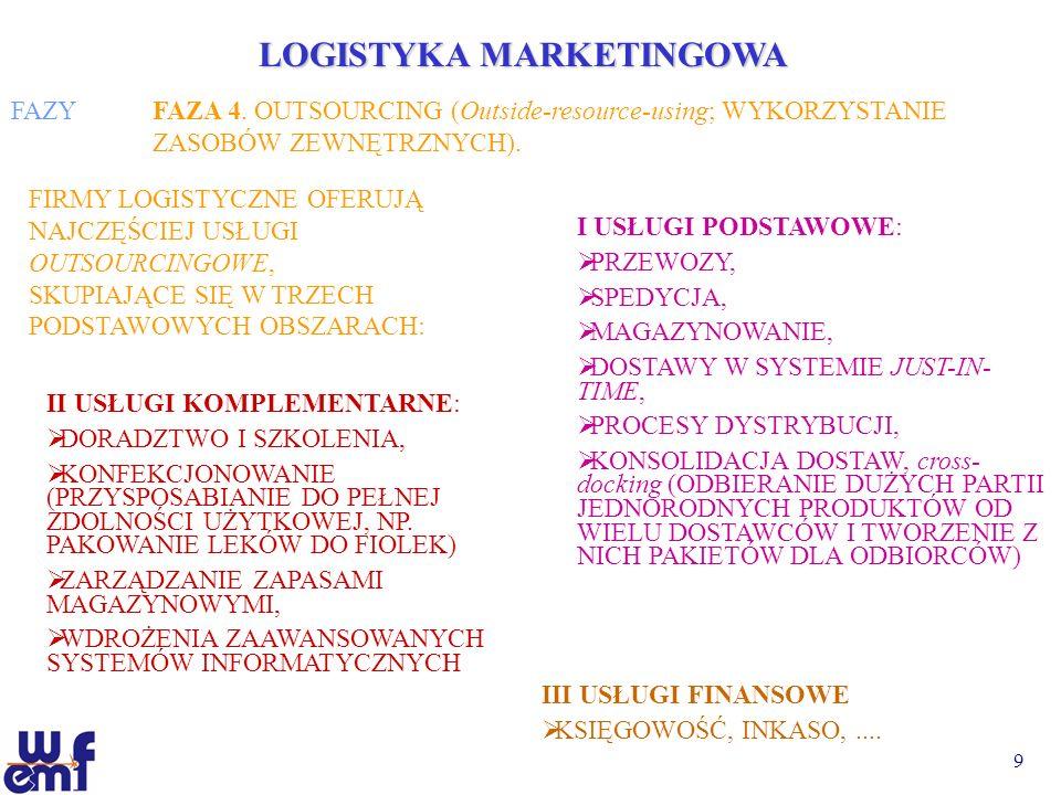 9 LOGISTYKA MARKETINGOWA FAZYFAZA 4. OUTSOURCING (Outside-resource-using; WYKORZYSTANIE ZASOBÓW ZEWNĘTRZNYCH). FIRMY LOGISTYCZNE OFERUJĄ NAJCZĘŚCIEJ U